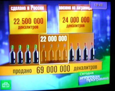1wine_russia_stats