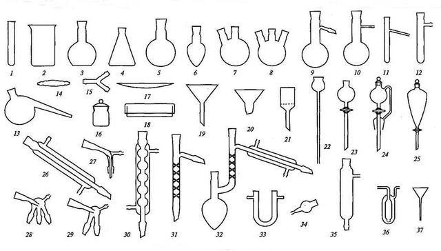 1old_lab_tools