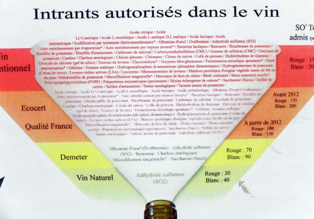 1le_desnoyez_wine_additives_list
