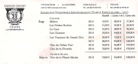 1paris_wine_fair_joguet_prices
